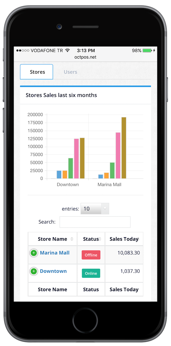 OCTPOS monitor your business in real time